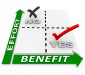 A matrix analyzing effort versus benefits to help you manage the allocation of resources to provide