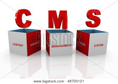 3D Box Of Cms - Content Management System