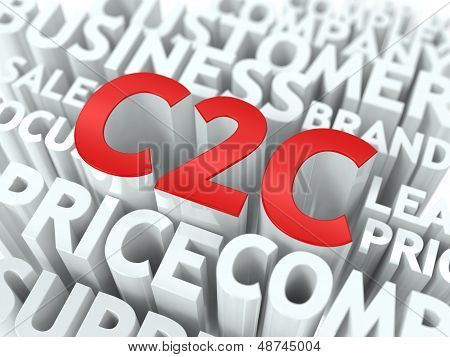 C2C. The Wordcloud Concept.