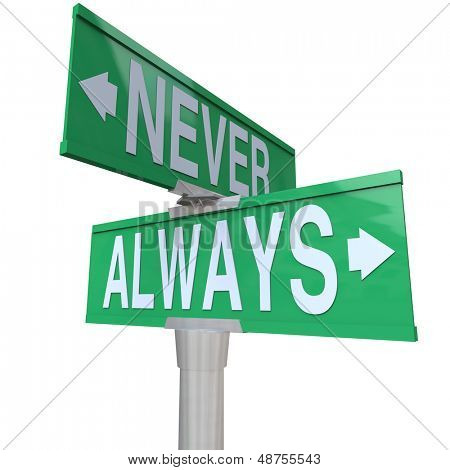 Never and Always on two green street or road signs to illustrate things you must or must not do