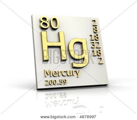 Mercury Form Periodic Table Of Elements