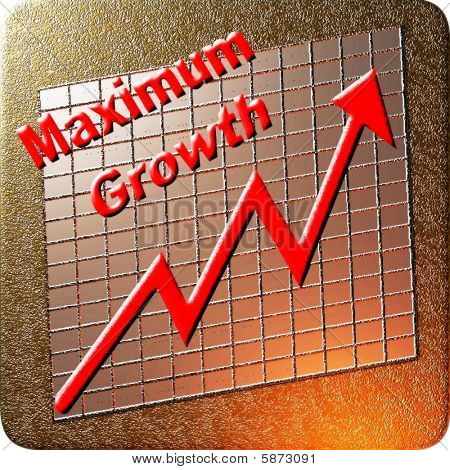 Maximum Growth