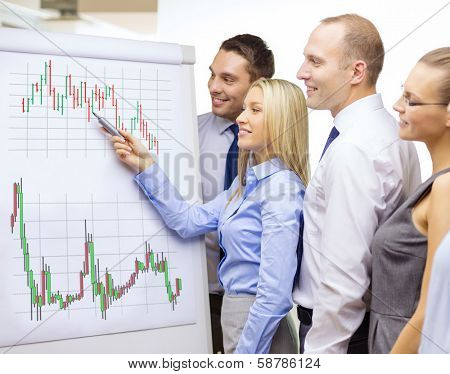 business, money and office concept - smiling business team with forex chart on flip board having discussion