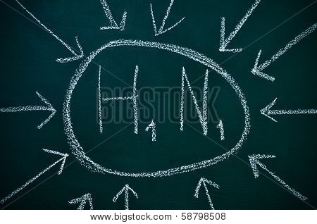 H1N1 written in a chalkboard referring to influenza A virus