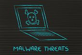 stock photo of malware  - concept of malware and threats to the security of computers - JPG