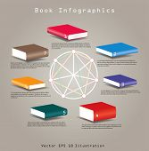 vector infographic with books in circle