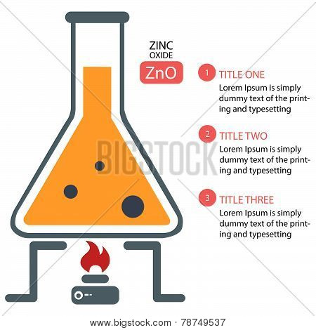 Chemistry Lab heating process