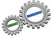 stock photo of change management  - change management  - JPG