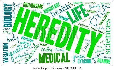 Heredity Word Cloud
