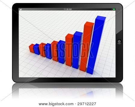 Tablet PC with business growth graph isolated