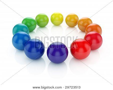 Spheres Wheel