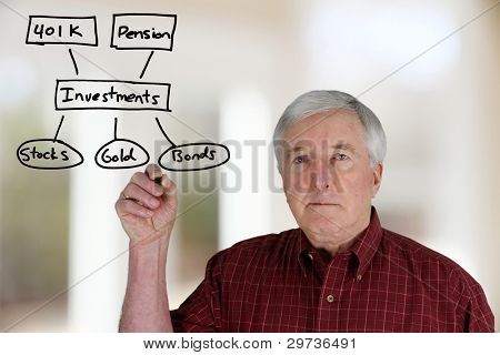 A man planning for his retirement life