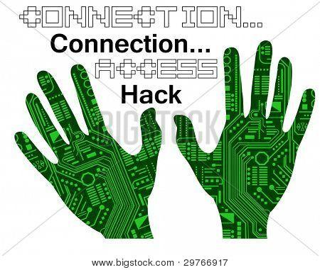 Technology hands
