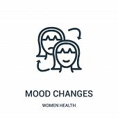 Mood Changes Icon Isolated On White Background From Women Health Collection. Mood Changes Icon Trend poster