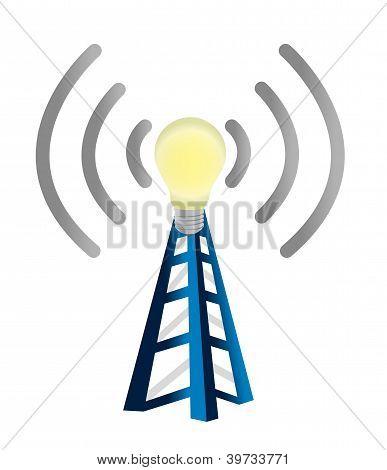 Idea Wifi Tower