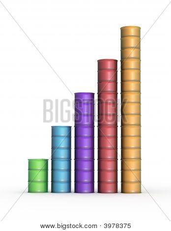 Barrel Chart