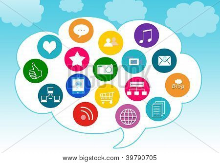 Social Media in the cloud