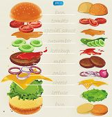 image of hamburger  - Fastfood - JPG