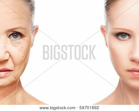 Concept Of Aging And Skin Care