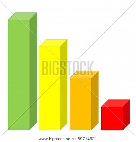 Decreasing statistics