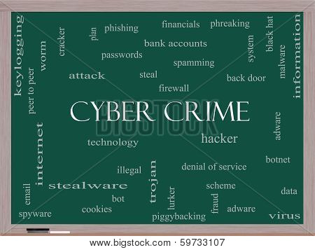 Cyber Crime Word Cloud Concept On A Blackboard