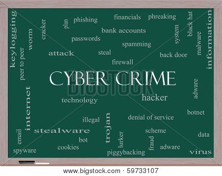 Cyber Crime Word Cloud Concept On A Blackboard
