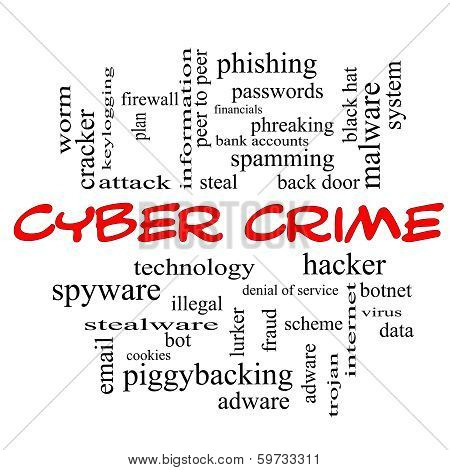 Cyber Crime Word Cloud Concept In Red Caps