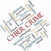 picture of malware  - Cyber Crime Word Cloud Concept angled with great terms such as hacker malware data and more - JPG