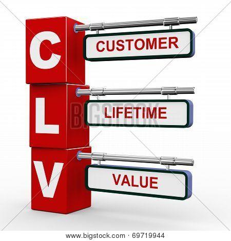 3D Modern Signboard Of Clv