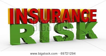 3D Insurance Over Risk