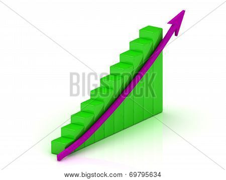 Graph Output Growth Of Green Bars