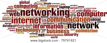 Networking Word Cloud