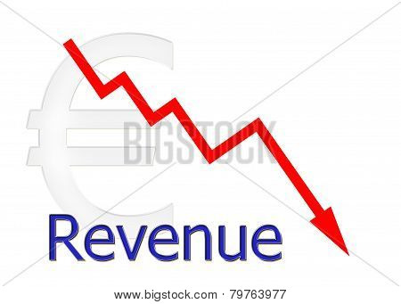 Red Diagram Downwards Revenue With Euro Symbol