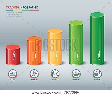 Trading Cylindrical Bars Infographic