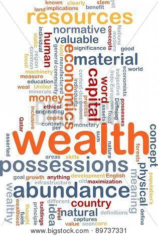 Background text pattern concept wordcloud illustration of wealth abundance