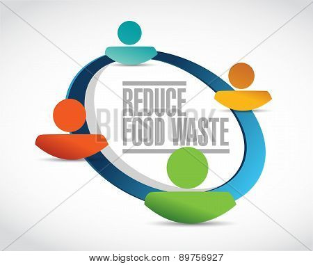 Reduce Food Waste People Cycle Sign Concept