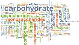 foto of carbohydrate  - Background text pattern concept wordcloud illustration of carbohydrate - JPG