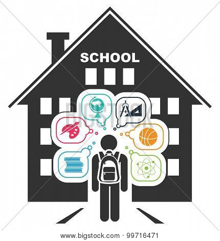 Pictogram of a child going to school. Learning different subjects. Pictogram icon set. Back to school. School days.