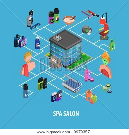 Spa Body Care Isometric Concept