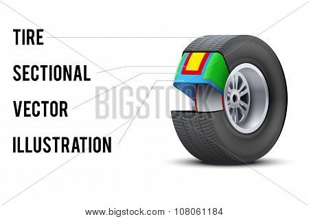 Car tire with layers sectional