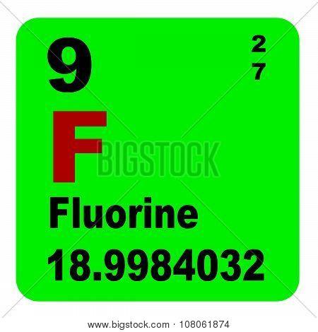 Fluorine Periodic Table of Elements