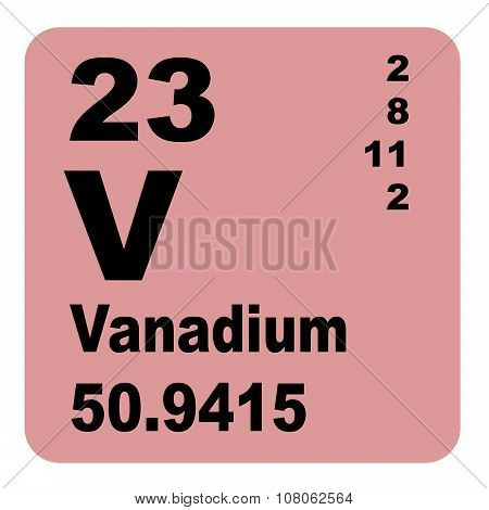 Vanadium Periodic Table of Elements