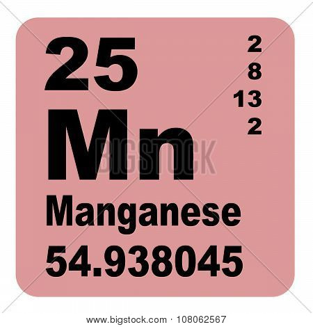 Manganese Periodic Table of Elements