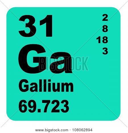 Gallium Periodic Table of Elements