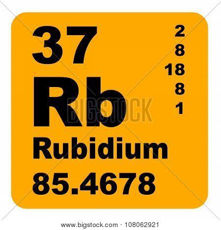 Rubidium Periodic Table of Elements