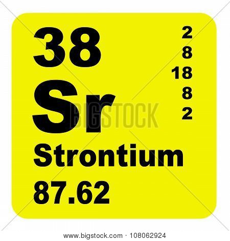 Strontium Periodic Table of Elements