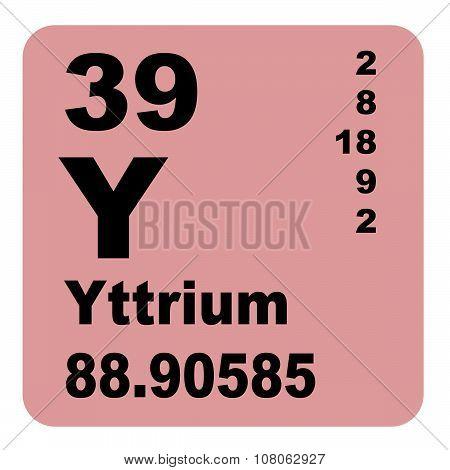 Yttrium Periodic Table of Elements