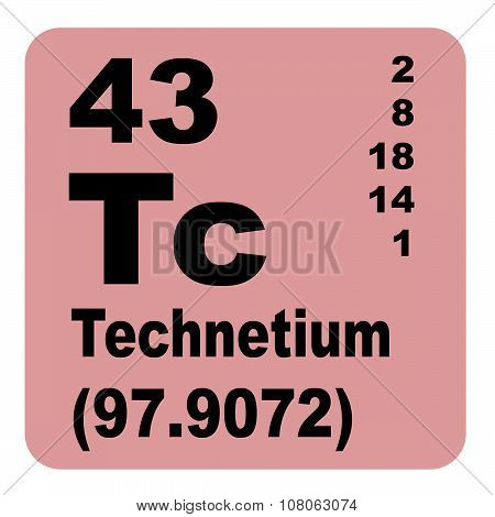 Technetium Periodic Table of Elements