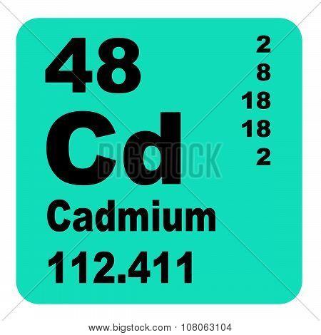 Cadmium Periodic Table of Elements