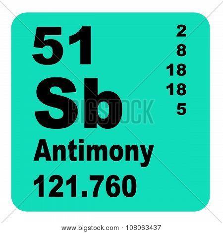 Antimony Periodic Table of Elements